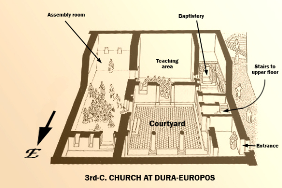 dura_church_diagram